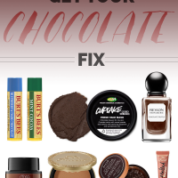 Chocolate Scented Beauty Products