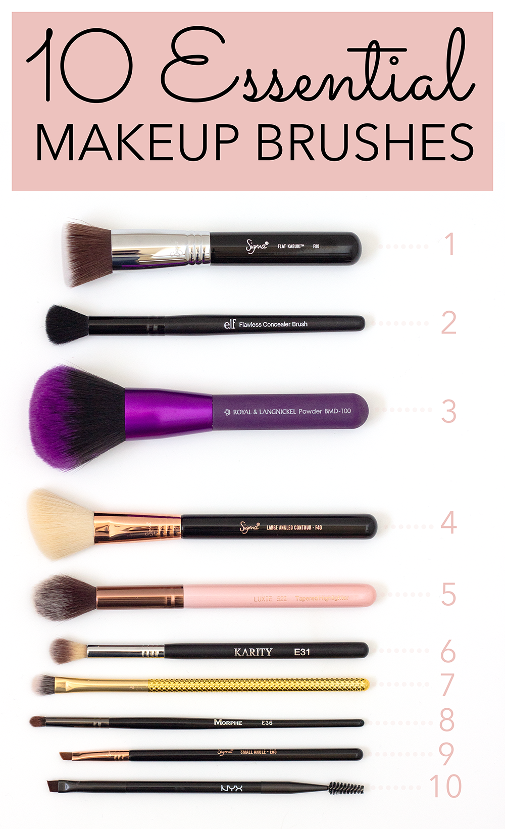 Essential Makeup Brushes 2017